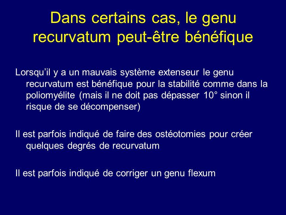 Dans certains cas, le genu recurvatum peut-être bénéfique Lorsquil y a un mauvais système extenseur le genu recurvatum est bénéfique pour la stabilité