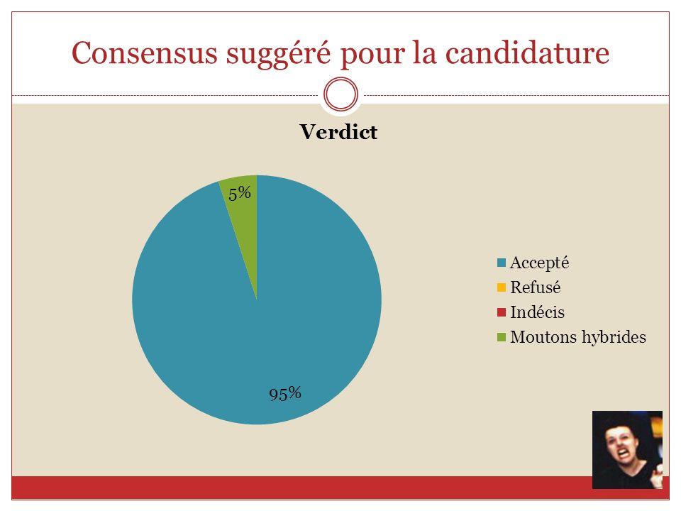 Consensus suggéré pour la candidature