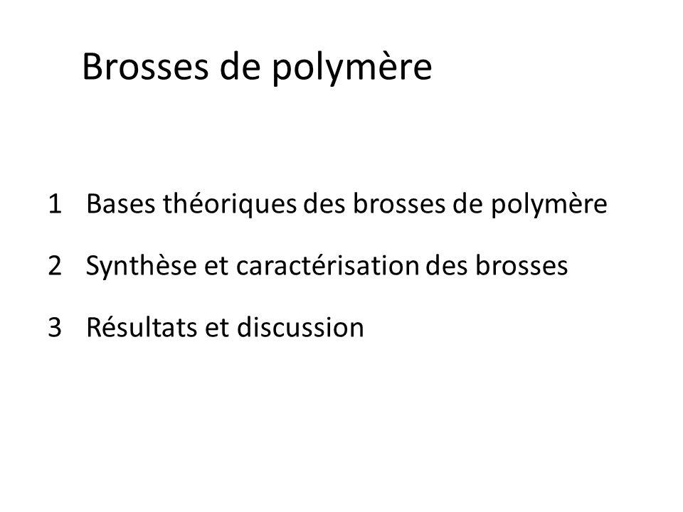 Brosses de polymère 1Bases théoriques des brosses de polymère 2Synthèse et caractérisation des brosses 3Résultats et discussion