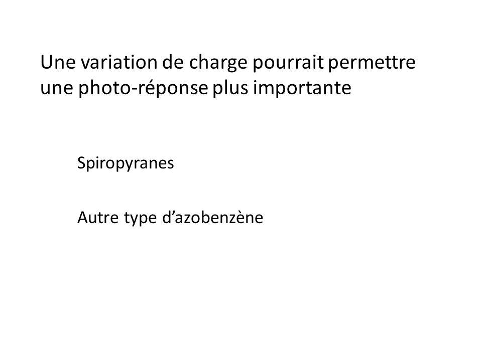 Une variation de charge pourrait permettre une photo-réponse plus importante Spiropyranes Autre type dazobenzène