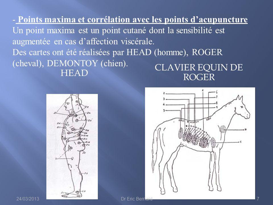 HEAD CLAVIER EQUIN DE ROGER - Points maxima et corrélation avec les points dacupuncture Un point maxima est un point cutané dont la sensibilité est au