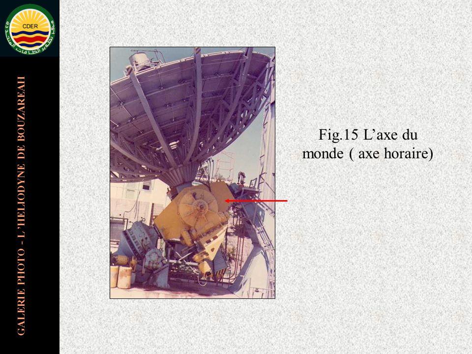 GALERIE PHOTO - L HELIODYNE DE BOUZAREAH Fig.15 Laxe du monde ( axe horaire)