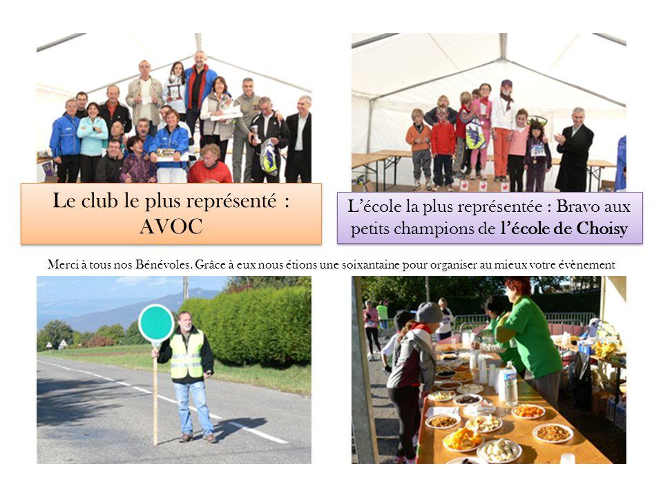 Le club le plus représenté : AVOC Le club le plus représenté : AVOC Lécole la plus représentée : Bravo aux petits champions de lécole de Choisy Merci à tous nos Bénévoles.