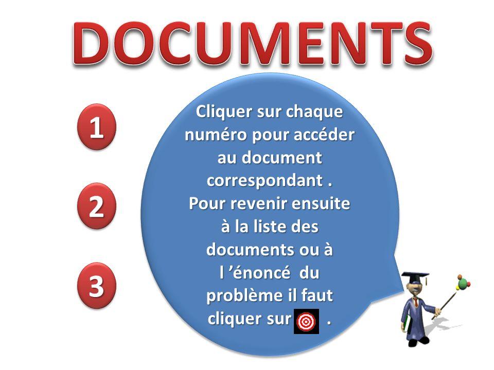 1111 1111 2222 2222 3333 3333 Cliquer sur chaque numéro pour accéder au document correspondant. Pour revenir ensuite à la liste des documents ou à l é