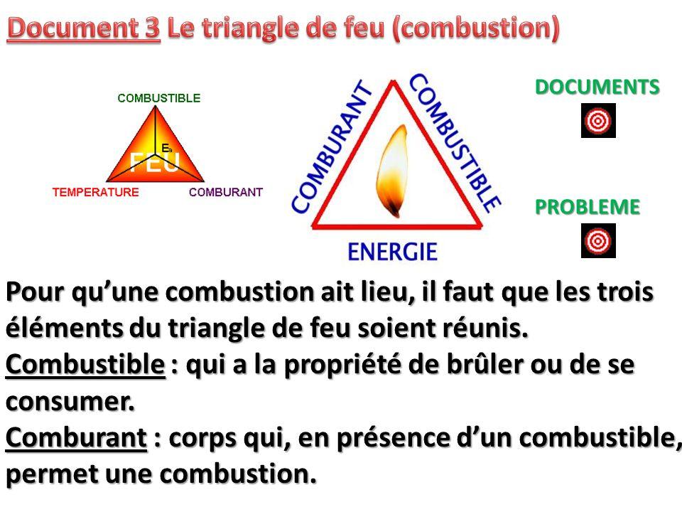 Pour quune combustion ait lieu, il faut que les trois éléments du triangle de feu soient réunis. Combustible : qui a la propriété de brûler ou de se c