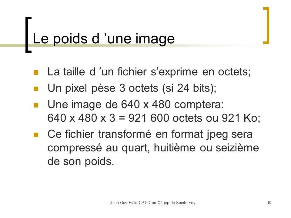 Jean-Guy Fallu CPTIC au Cégep de Sainte-Foy10 Le poids d une image La taille d un fichier sexprime en octets; Un pixel pèse 3 octets (si 24 bits); Une image de 640 x 480 comptera: 640 x 480 x 3 = 921 600 octets ou 921 Ko; Ce fichier transformé en format jpeg sera compressé au quart, huitième ou seizième de son poids.