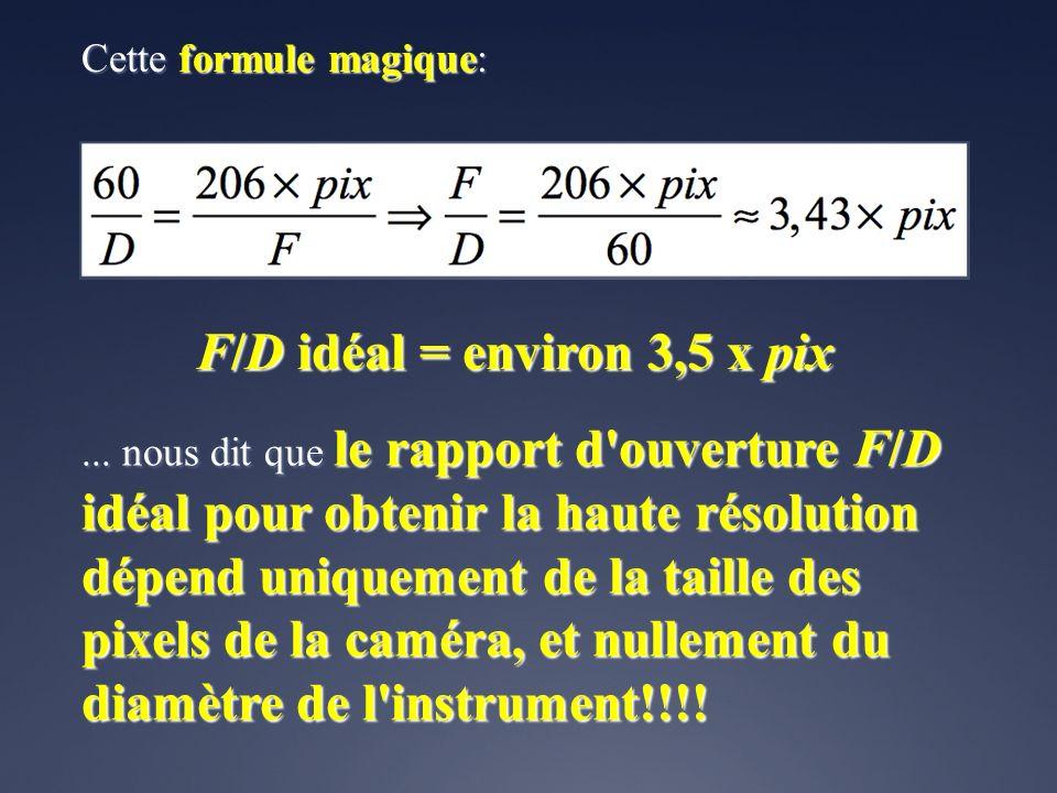 Cette formule magique:... nous dit que le rapport d'ouverture F/D idéal pour obtenir la haute résolution dépend uniquement de la taille des pixels de