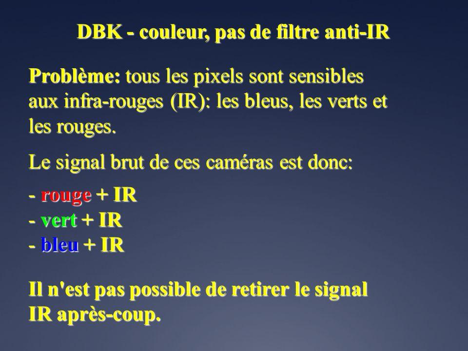 Problème: tous les pixels sont sensibles aux infra-rouges (IR): les bleus, les verts et les rouges. Le signal brut de ces caméras est donc: - rouge +