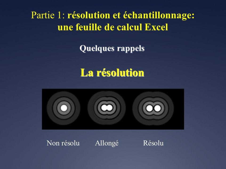 Partie 1: résolution et échantillonnage: une feuille de calcul Excel Quelques rappels Non résoluAllongéRésolu La résolution