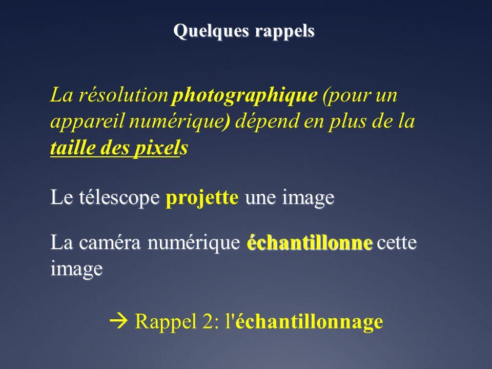 La résolution photographique (pour un appareil numérique) dépend en plus de la taille des pixels Le télescope une image Le télescope projette une imag