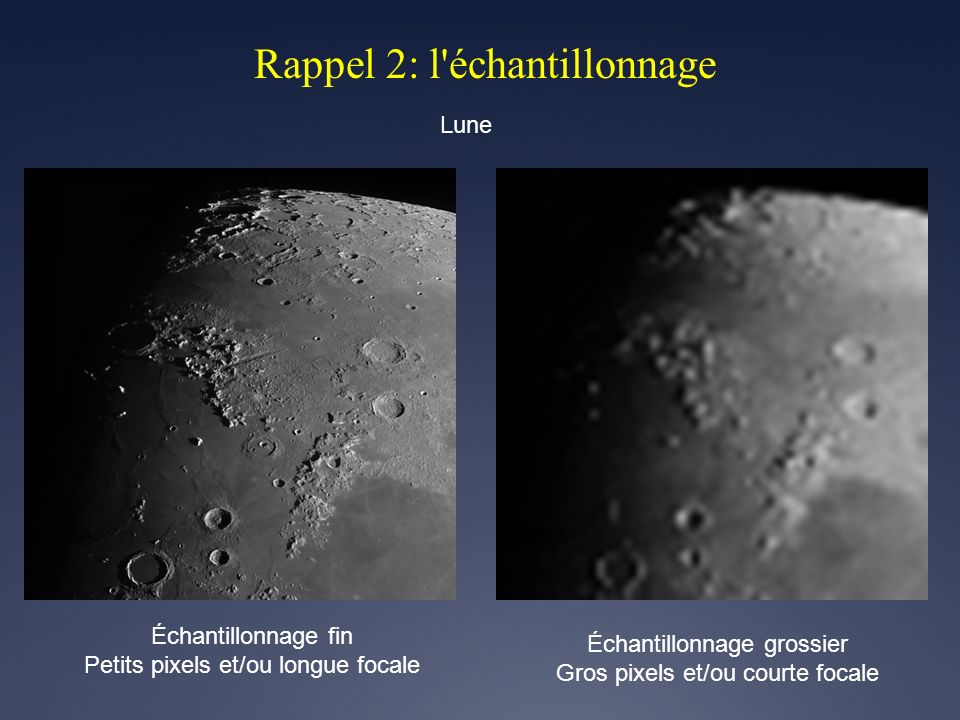 Rappel 2: l'échantillonnage Lune Échantillonnage fin Petits pixels et/ou longue focale Échantillonnage grossier Gros pixels et/ou courte focale