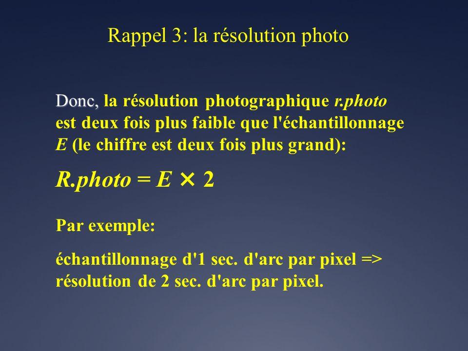 Rappel 3: la résolution photo Donc, Donc, la résolution photographique r.photo est deux fois plus faible que l'échantillonnage E (le chiffre est deux