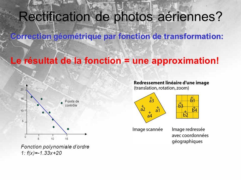Rectification de photos aériennes? Correction géométrique par fonction de transformation: Le résultat de la fonction = une approximation! Fonction pol
