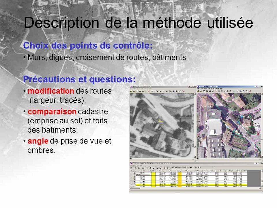 Description de la méthode utilisée Choix des points de contrôle: Murs, digues, croisement de routes, bâtiments Précautions et questions: modification