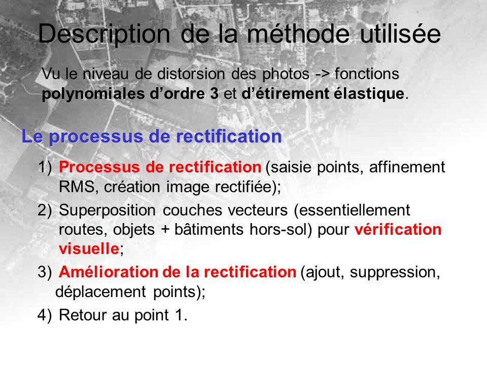 Description de la méthode utilisée 1) Processus de rectification (saisie points, affinement RMS, création image rectifiée); 2) Superposition couches vecteurs (essentiellement routes, objets + bâtiments hors-sol) pour vérification visuelle; 3) Amélioration de la rectification (ajout, suppression, déplacement points); 4) Retour au point 1.