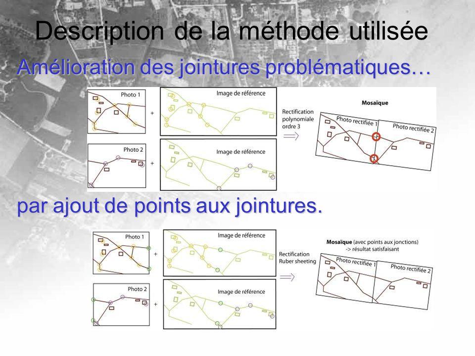 Description de la méthode utilisée Amélioration des jointures problématiques… par ajout de points aux jointures.