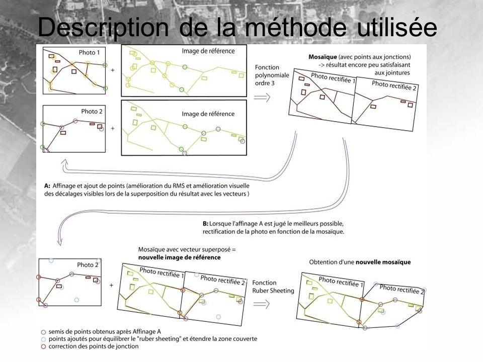 Description de la méthode utilisée