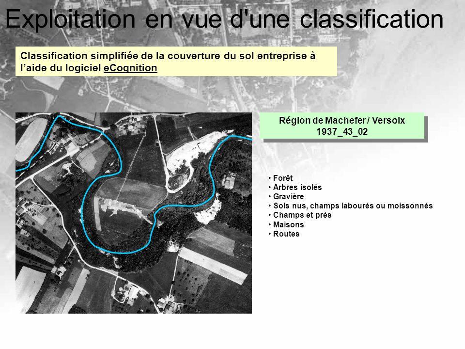 Région de Machefer / Versoix 1937_43_02 Région de Machefer / Versoix 1937_43_02 Classification simplifiée de la couverture du sol entreprise à laide d