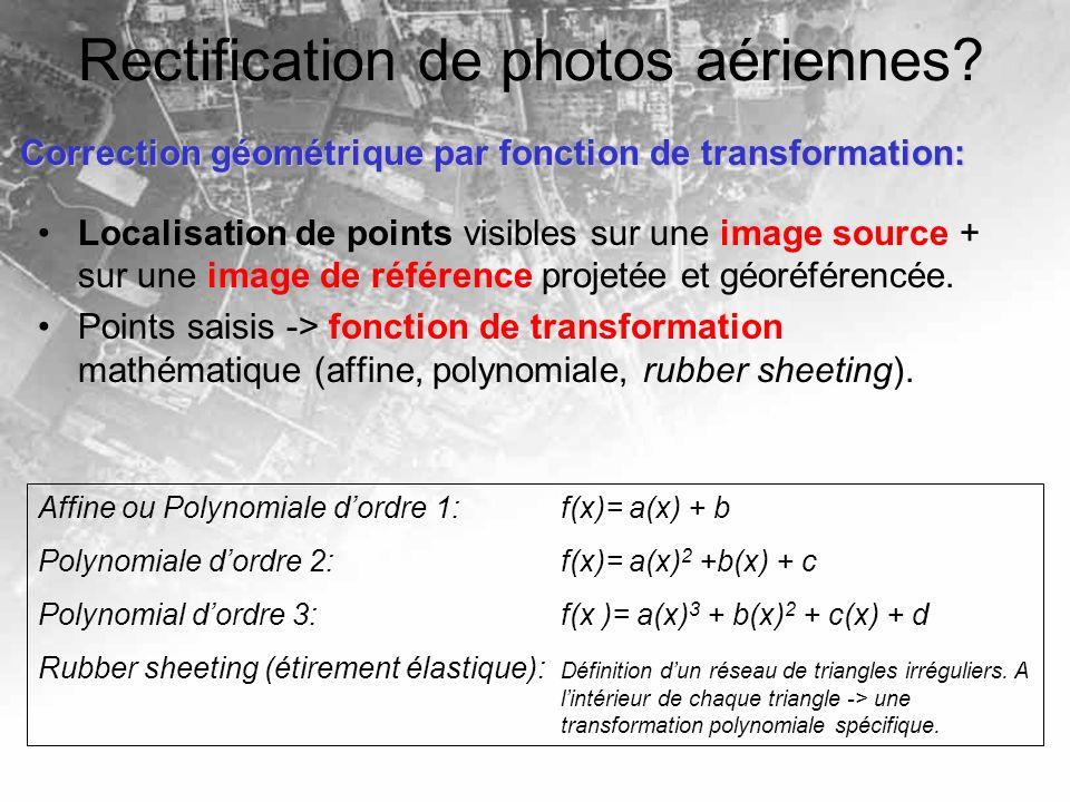 Photographies aériennes panchromatiques darchives rectifiées et géoréférées = source potentielle dinformations sur la couverture du sol à une époque donnée Elles nont pas linformation multi-spectrale, « dégradée » en niveaux de gris, mais Images panchromatiques Exploitation en vue d une classification Intensité (foncé – clair) Texture (lisse, granuleuse, isotrope, orientée, périodique…) Forme (allongé, arrondi, irrégulier, …) Contexte (à côté de, …) Est-ce suffisant?
