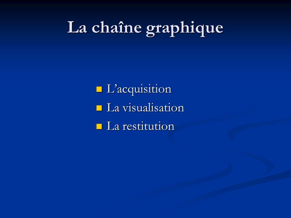 La chaîne graphique Lacquisition Lacquisition La visualisation La visualisation La restitution La restitution