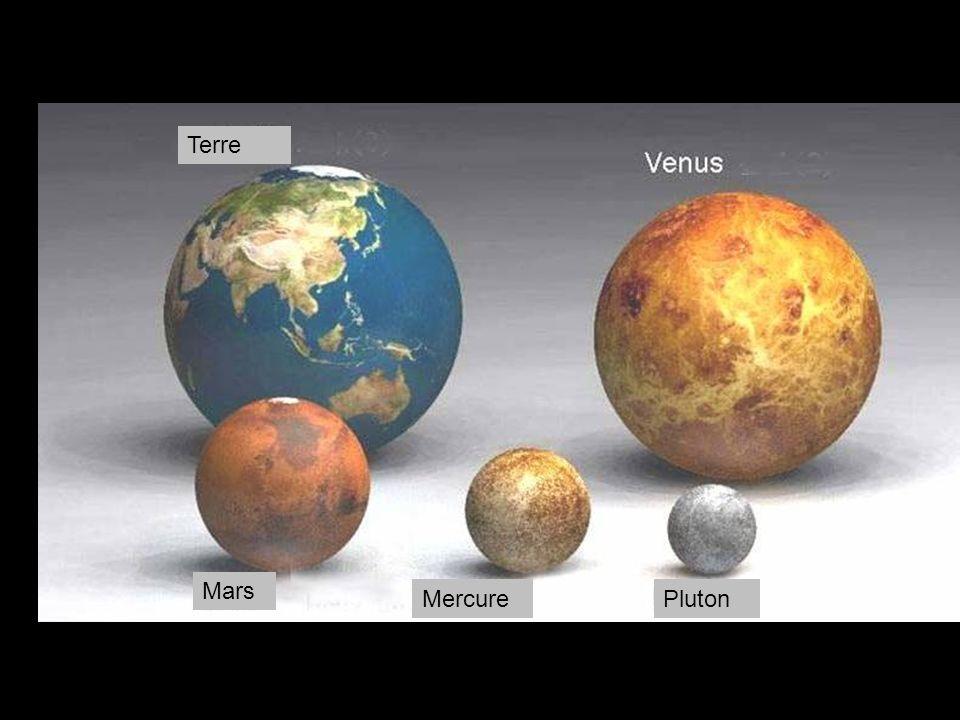 Terre Pluton Mars Mercure