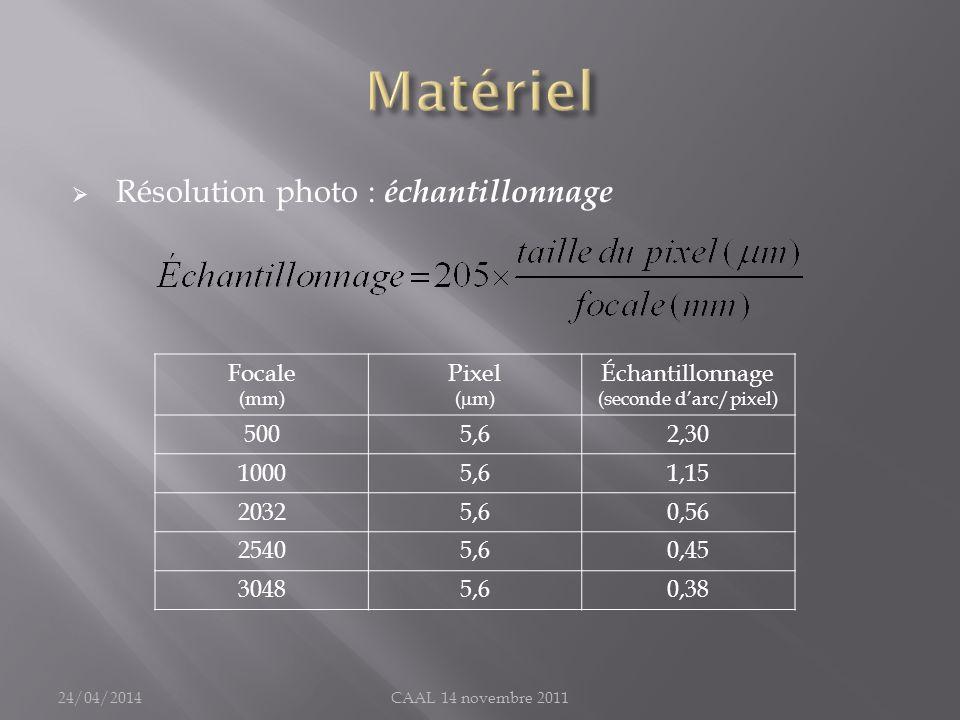 Résolution photo : échantillonnage 24/04/2014CAAL 14 novembre 2011 Focale (mm) Pixel ( m) Échantillonnage (seconde darc/pixel) 5005,62,30 10005,61,15