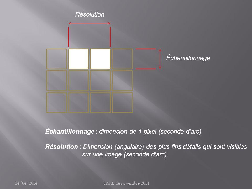 24/04/2014CAAL 14 novembre 2011 Échantillonnage : dimension de 1 pixel (seconde darc) Résolution : Dimension (angulaire) des plus fins détails qui son