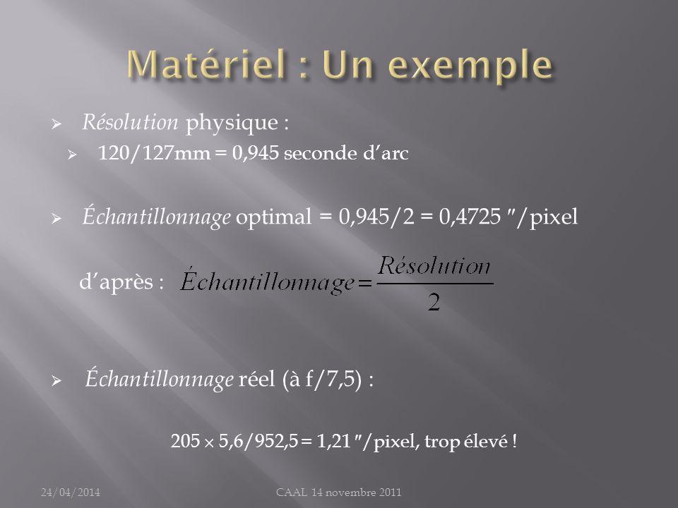 Résolution physique : 120/127mm = 0,945 seconde darc Échantillonnage optimal = 0,945/2 = 0,4725 /pixel daprès : Échantillonnage réel (à f/7,5) : 205 5