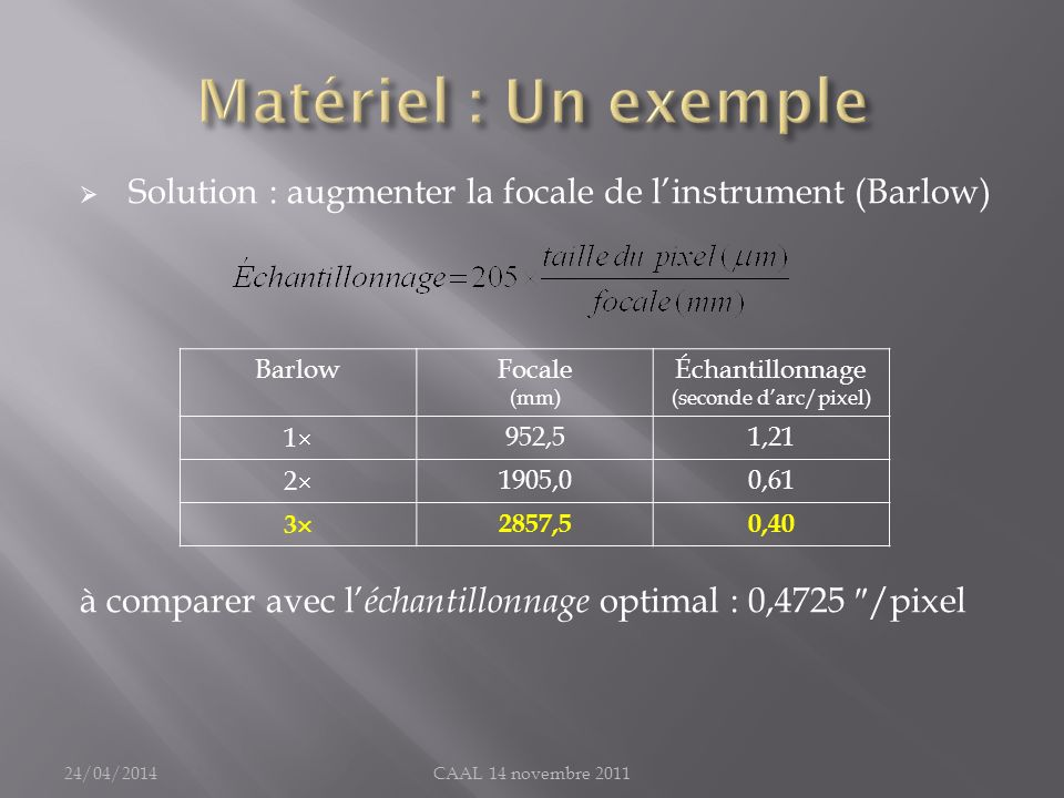 Solution : augmenter la focale de linstrument (Barlow) à comparer avec l échantillonnage optimal : 0,4725 /pixel 24/04/2014CAAL 14 novembre 2011 Barlo