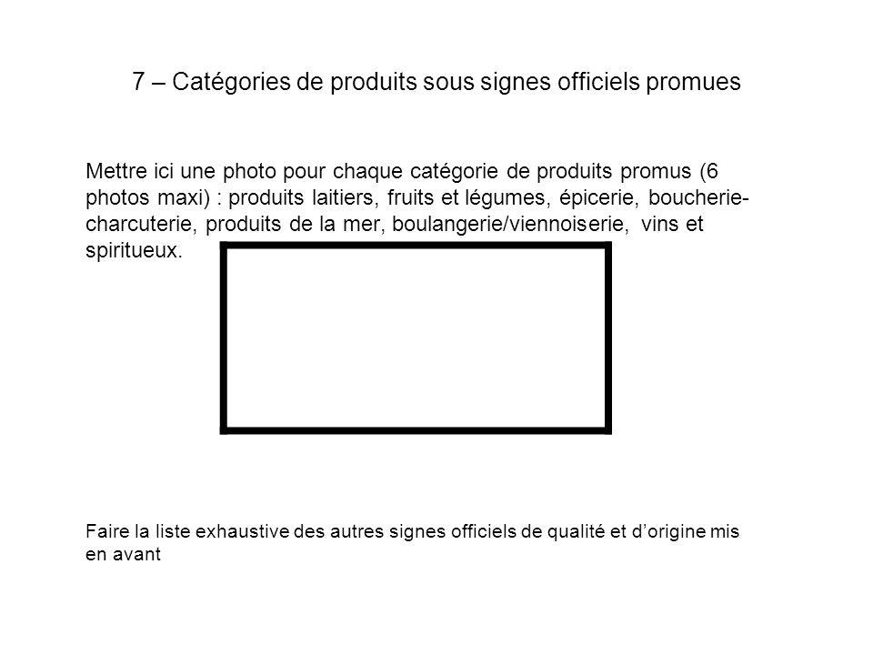 7 – Catégories de produits sous signes officiels promues Mettre ici une photo pour chaque catégorie de produits promus (6 photos maxi) : produits lait