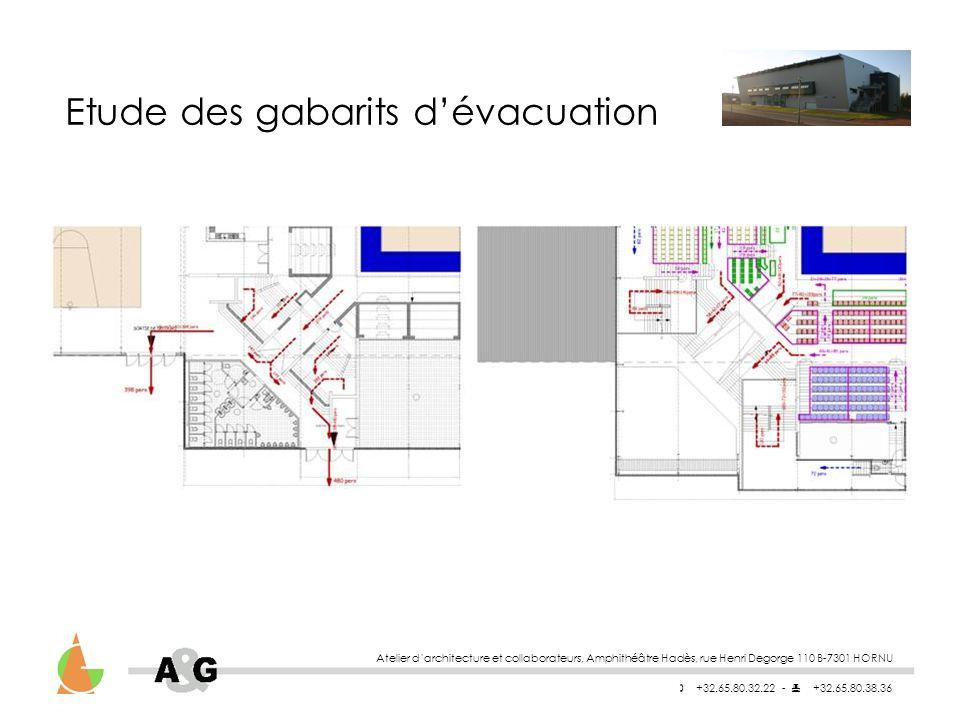 Atelier darchitecture et collaborateurs, Amphithéâtre Hadès, rue Henri Degorge 110 B-7301 HORNU +32.65.80.32.22 - +32.65.80.38.36 Etude des gabarits dévacuation
