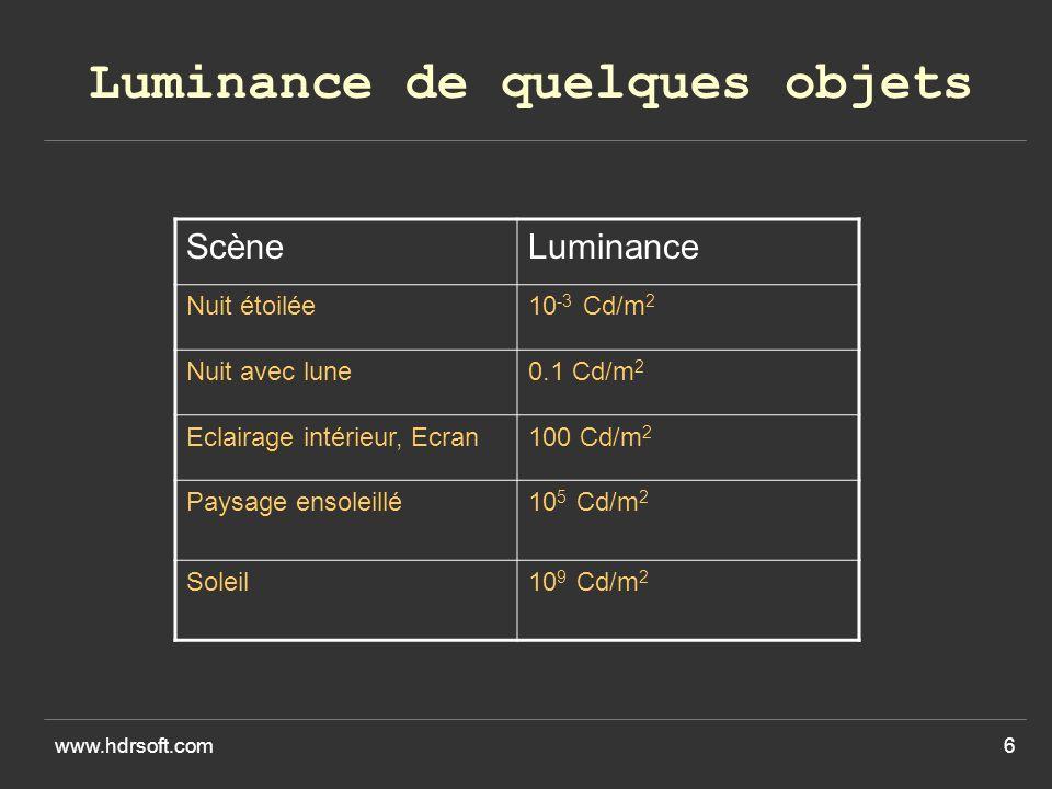 www.hdrsoft.com6 Luminance de quelques objets ScèneLuminance Nuit étoilée10 -3 Cd/m 2 Nuit avec lune0.1 Cd/m 2 Eclairage intérieur, Ecran100 Cd/m 2 Paysage ensoleillé10 5 Cd/m 2 Soleil10 9 Cd/m 2