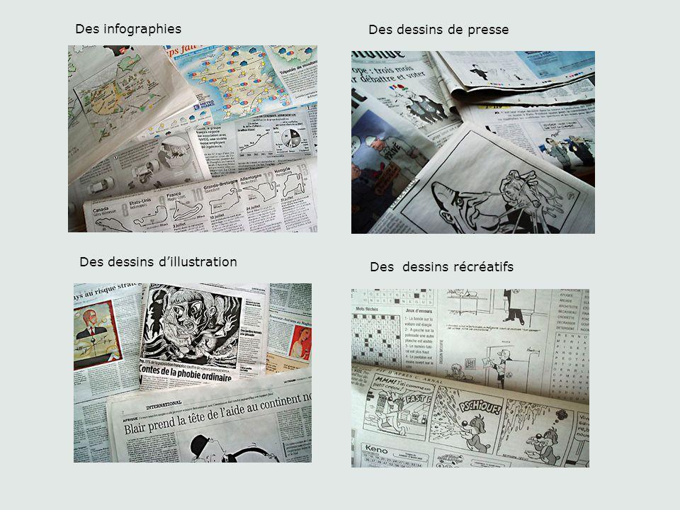 Des infographies Des dessins de presse Des dessins dillustration Des dessins récréatifs