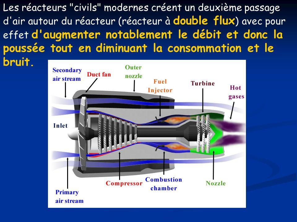 Les réacteurs civils modernes créent un deuxième passage d air autour du réacteur (réacteur à double flux ) avec pour effet d augmenter notablement le débit et donc la poussée tout en diminuant la consommation et le bruit.