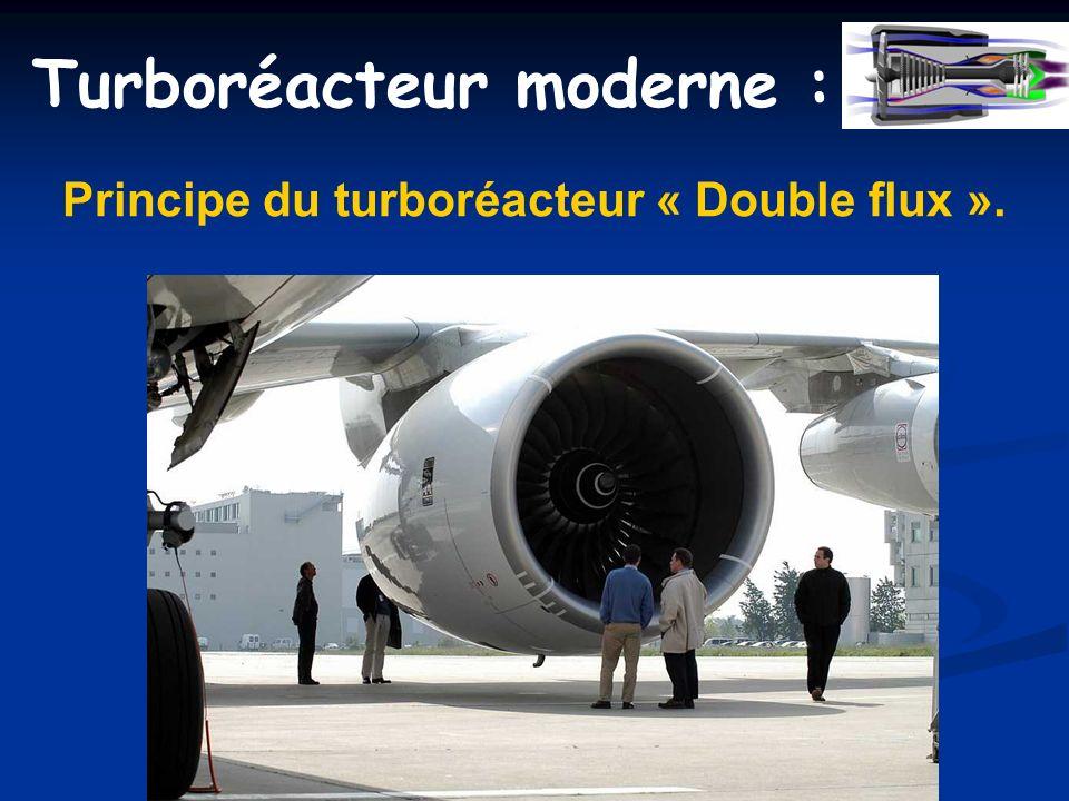 Turboréacteur moderne : Principe du turboréacteur « Double flux ».