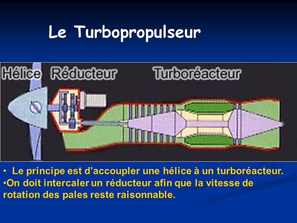 Le Turbopropulseur Le principe est daccoupler une hélice à un turboréacteur. On doit intercaler un réducteur afin que la vitesse de rotation des pales