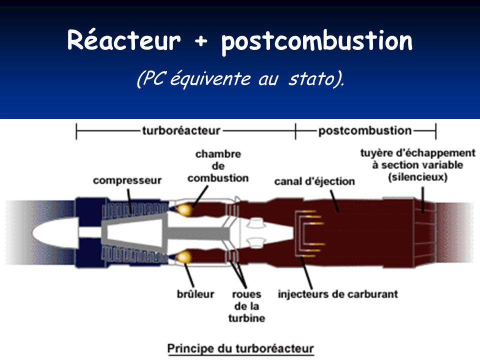 Réacteur + postcombustion (PC équivente au stato).