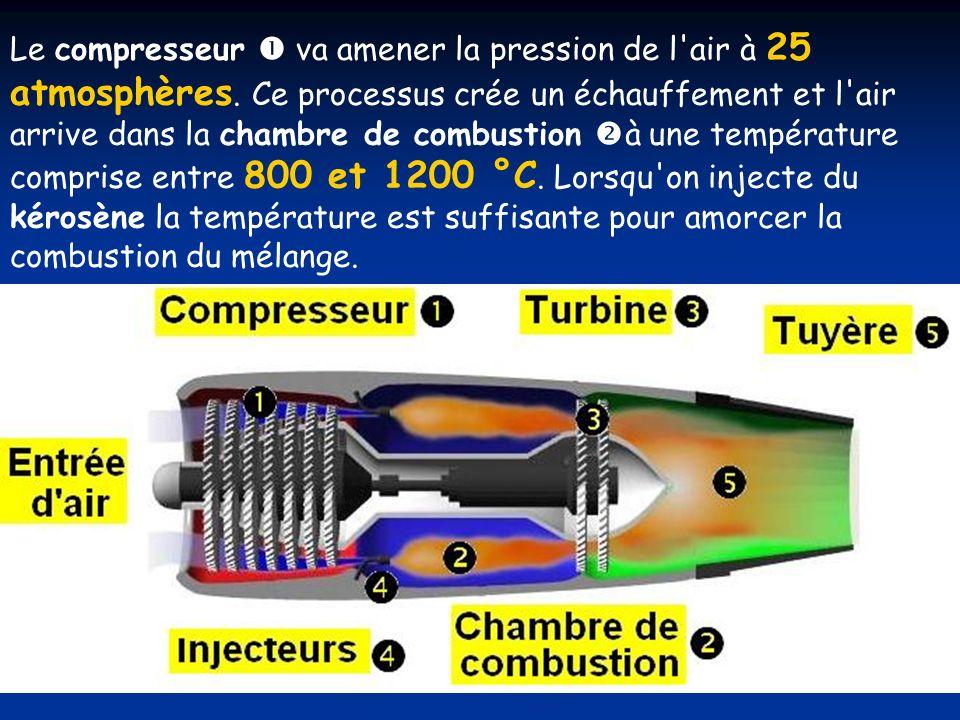 Le compresseur va amener la pression de l'air à 25 atmosphères. Ce processus crée un échauffement et l'air arrive dans la chambre de combustion à une