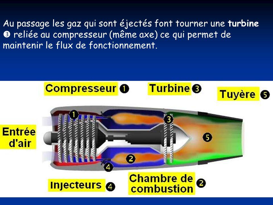 Au passage les gaz qui sont éjectés font tourner une turbine reliée au compresseur (même axe) ce qui permet de maintenir le flux de fonctionnement.