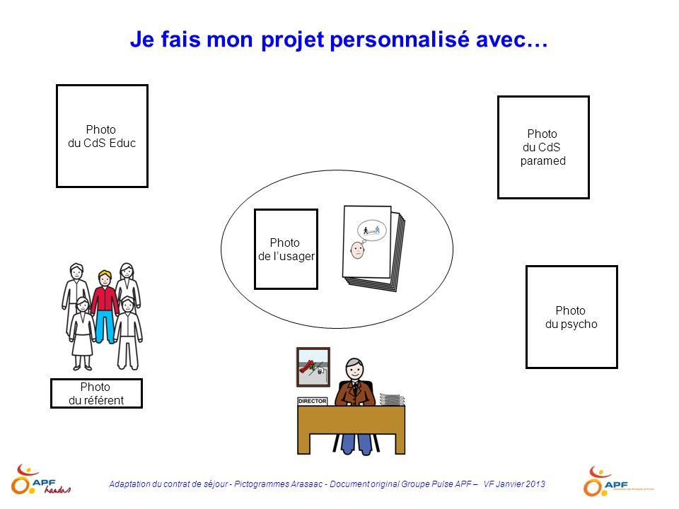 Adaptation du contrat de séjour - Pictogrammes Arasaac - Document original Groupe Pulse APF – VF Janvier 2013 Je fais mon projet personnalisé avec… Ph