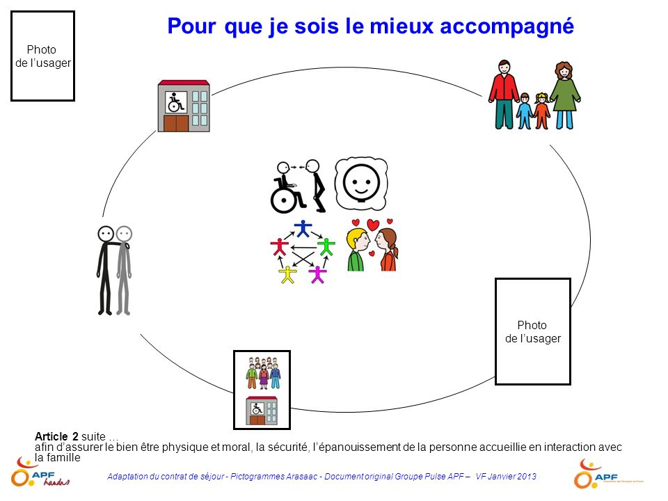 Adaptation du contrat de séjour - Pictogrammes Arasaac - Document original Groupe Pulse APF – VF Janvier 2013 Si besoin on rajoute des éléments +