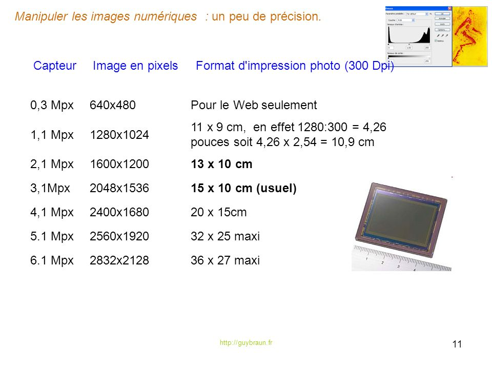 Manipuler les images numériques : un peu de précision.