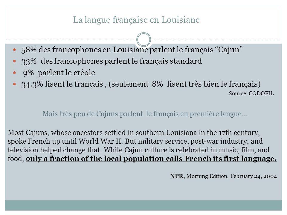 La langue française en Louisiane 58% des francophones en Louisiane parlent le français Cajun 33% des francophones parlent le français standard 9% parl