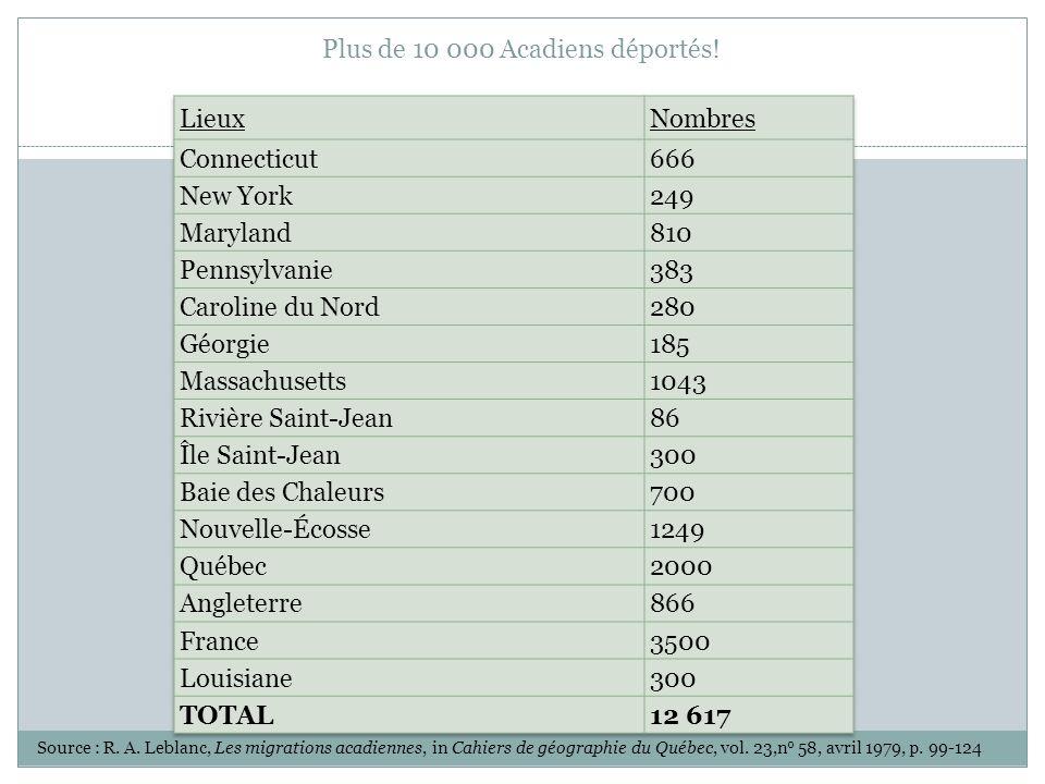 Plus de 10 000 Acadiens déportés! Source : R. A. Leblanc, Les migrations acadiennes, in Cahiers de géographie du Québec, vol. 23,n o 58, avril 1979, p