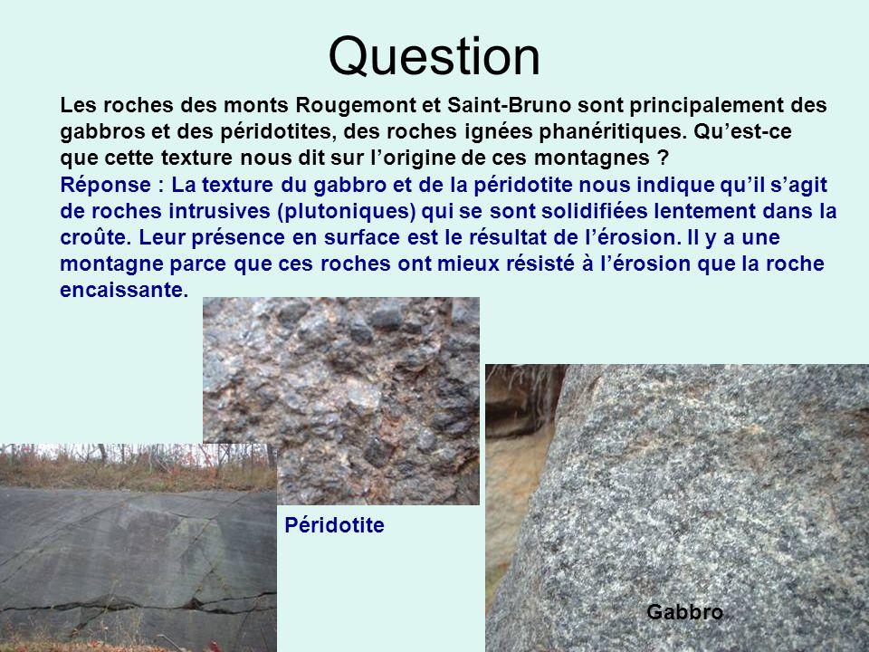 Question Les roches des monts Rougemont et Saint-Bruno sont principalement des gabbros et des péridotites, des roches ignées phanéritiques. Quest-ce q