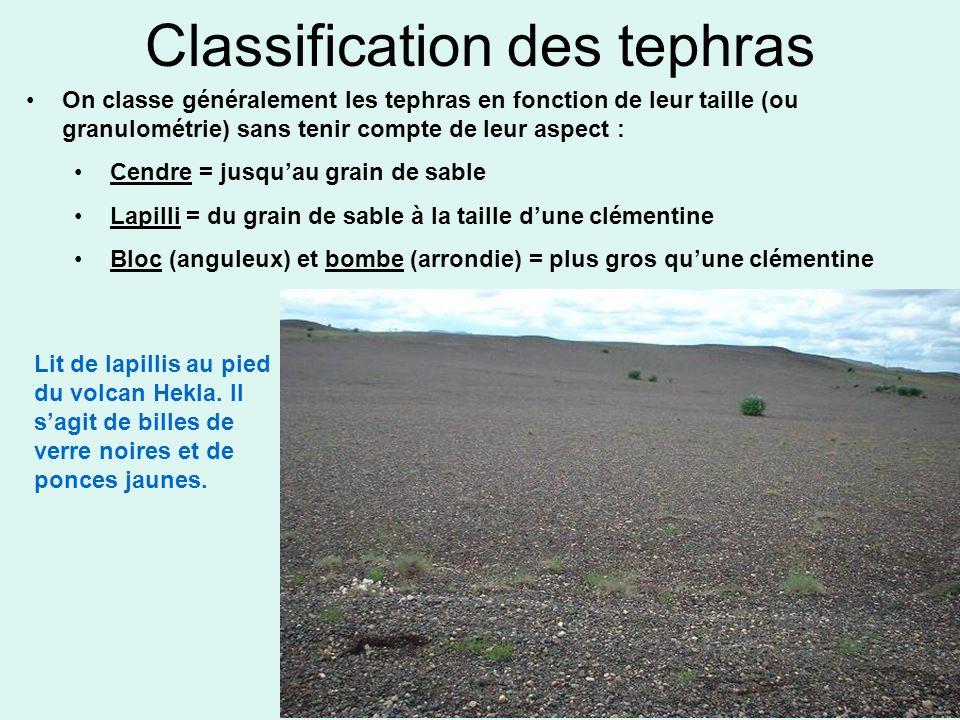 Classification des tephras On classe généralement les tephras en fonction de leur taille (ou granulométrie) sans tenir compte de leur aspect : Cendre