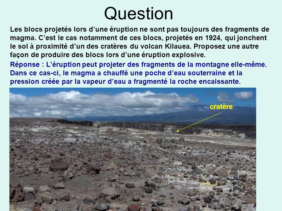 Question Les blocs projetés lors dune éruption ne sont pas toujours des fragments de magma. Cest le cas notamment de ces blocs, projetés en 1924, qui
