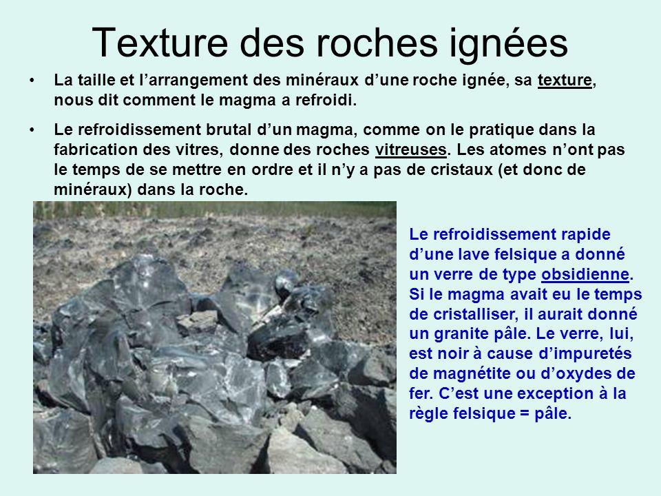 Texture des roches ignées La taille et larrangement des minéraux dune roche ignée, sa texture, nous dit comment le magma a refroidi. Le refroidissemen