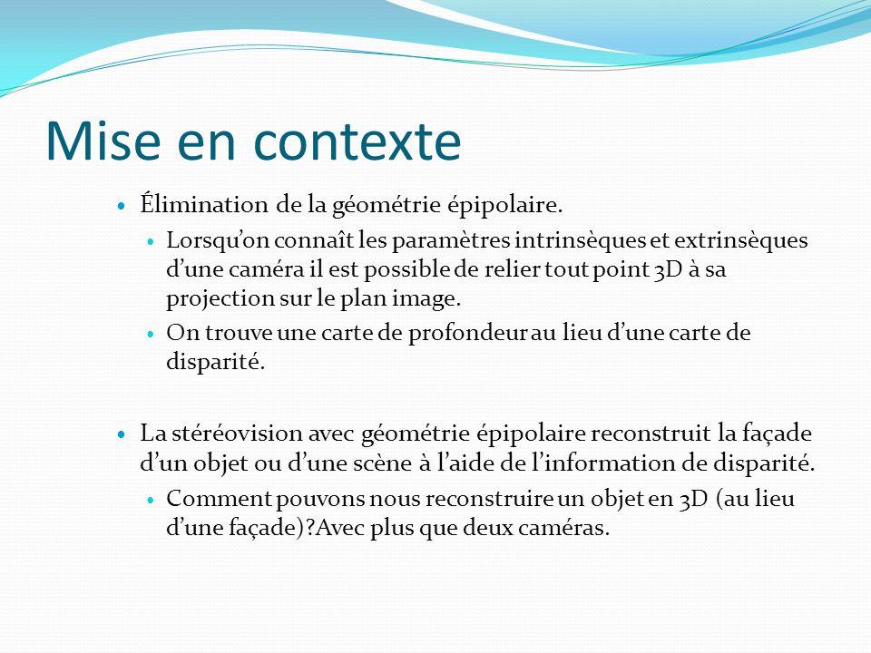 Bibliographie Reconstruction de volume 3D Peter Eisert, Reconstruction of Volumetric 3D Models, in 3D Videocommunication, pp.