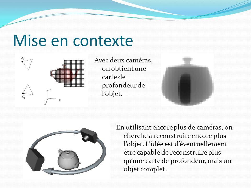 Résumé de létat de lart Méthode des silhouettes (Shape from silhouettes) Construction à partir de la segmentation objet-fond.
